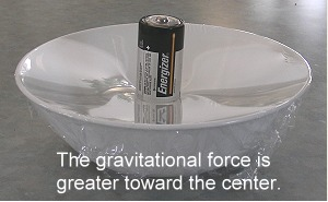 gravity well experiment